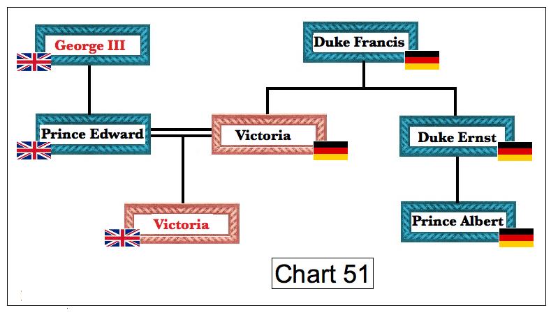 chart 51